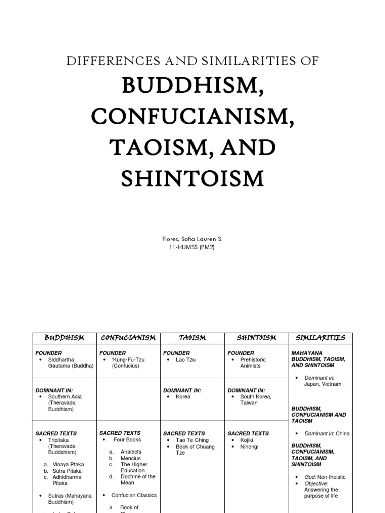 shintoism and confucianism