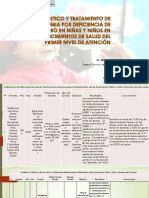 5.- Tratamiento de La Anemia en Niños Menores de 5 Años