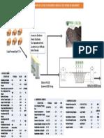 Diagrama de Saneamiento_ana