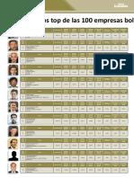 LOS-TOP-DE-LAS-100-EMPRESAS-BOLIVIANAS-QUE-MÁS-APORTAN-AL-PAÍS.pdf