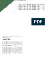 RFI Final Summary -77500 To78200