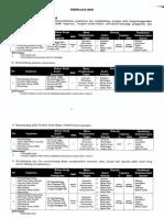 Template-BKD-2015.pdf