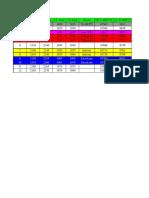Frekuensi-Indonesia.pdf