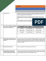 FAQ unifi edu package.pdf