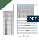 Geo-statistics' Homework 1