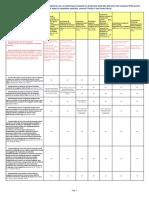 Baza contributii salarii 2016.pdf