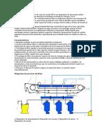 Catalogo Shandong Better Environmental Protection Technology