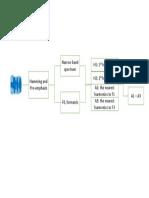allocate_hars.pdf