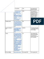 cost and budgets document including source of information  1