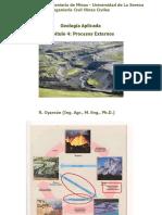 GA 2015 4 Procesos Externos