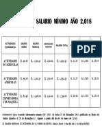TABLA_DE_SALARIOS_MINIMOS__AÑO_2018.pdf