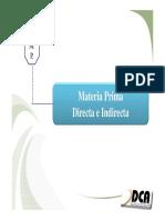 Materia Prima Directa e Indirecta