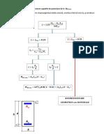 A Calc MRd dublu armare.pdf