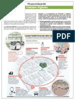 02_Ciudades_digitales.pdf