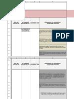 Cronograma Fase Analisis