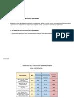 INFORME EVALUACIÓN DEL DESEMPEÑO 2015.docx