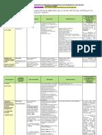 Tabla_autorizacion_nuevosalimentos.pdf
