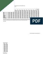 IPC_Variacion 1999 - 2014.xls