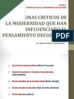 Tema 2 Paradigmas Que Han Influenciado El Pensamiento Decolonial