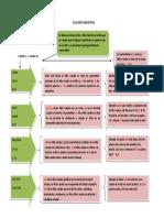 Mapa-Conceptual-Acento-Diacritico.docx
