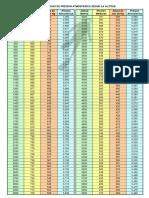 tabla de presión barométrica y presión atmosférica correspondiente a diferentes altitudes.pdf