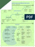 Mapa Conceptual Gerencia Financiera
