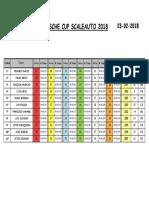 Cópia de Prova 4Porsche Cup Scaleauto(1178)