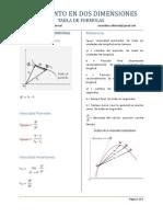 Movimiento Dos Dimensiones Tabla de Formulas