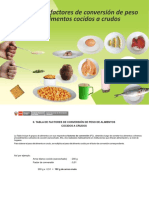 Tbla de factores de conversion de alimentos.pdf