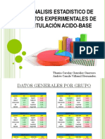 Analisis Estadistico de Datos Experimentales de Titulación Acido Base