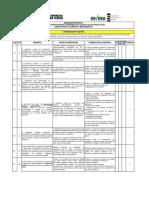 Manual de verificación de estándares de calidad en salud pública para laboratorios de alimentos y medicamentos