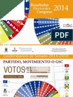 ResultadoseleccionesCongreso2014