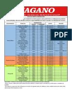 Tabela substratos