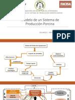 Modelo de Un Sistema de Producción Porcina