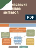 Faktor-faktor_yang_mempengaruhi_kemahiran_membaca.pptx