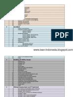 Identifikasi risiko.pdf