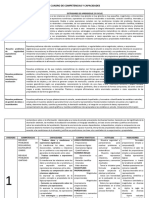 CUADRO DE COMPETENCIAS Y CAPACIDADES matematica III.docx