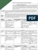 Cuadro de Competencias y Capacidades Comunicacion Primaria 5