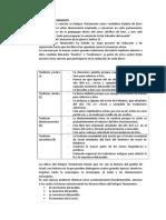 ANTIGUO-TESTAMENTO.docx
