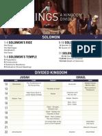 291 1 Kings Chart