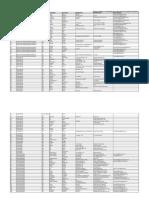 Voters List Individual Members of Hrd Network 0