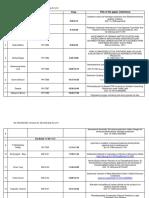 IDC352_452_602_Schedule_Day4