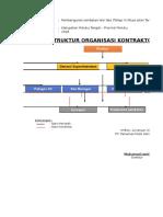1. Flowchart Rekonstruksi & General