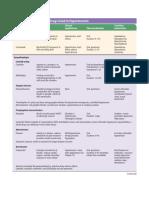 Antihypertensive Agent