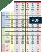 la-conjugacic3b3n-latina.pdf