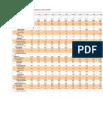 perekonomian indonesia pengeluaran pemerintah.docx