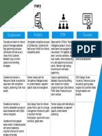 Content Summary_jarrad hubbard_2.2018.pdf