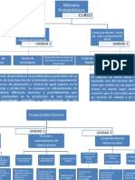 349169185-Mapa-Conceptual-Pronosticos.pptx