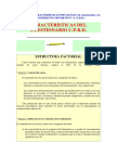 Cuestionario CRPD