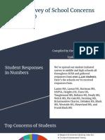 student survey results- slideshow